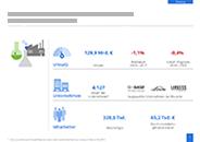 über 130 Branchenreporte