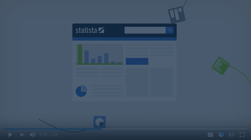 Statista The Statistics Portal For Market Data Market Research
